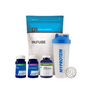 Nina Ross Fitness Bundle