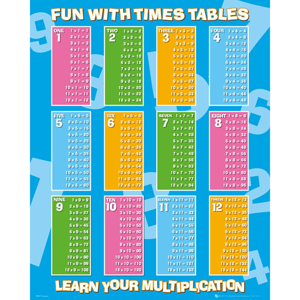 education-times-table-mini-poster-40-x-50cm