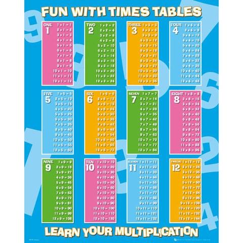 Education Times Table - Mini Poster - 40 x 50cm