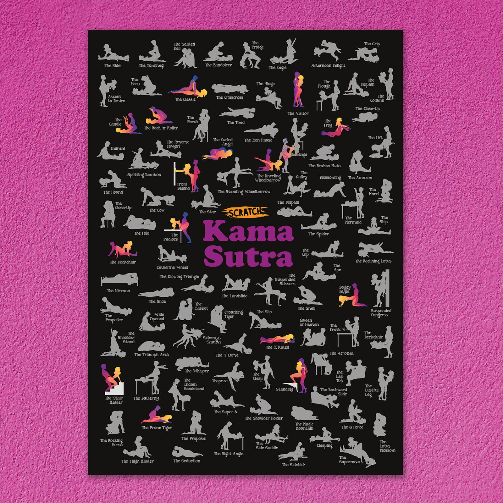 Image of Scratch Poster - Kama Sutra