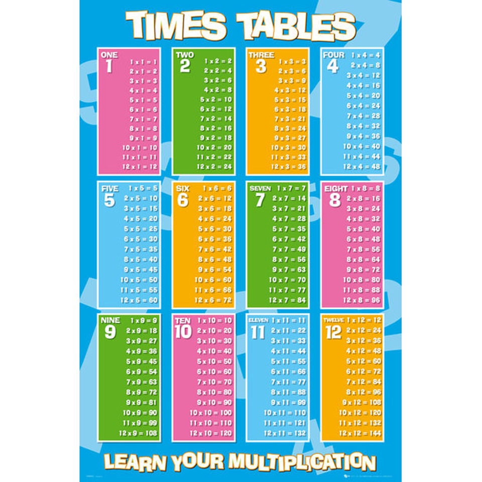 educational-times-table-maxi-poster-61-x-915cm