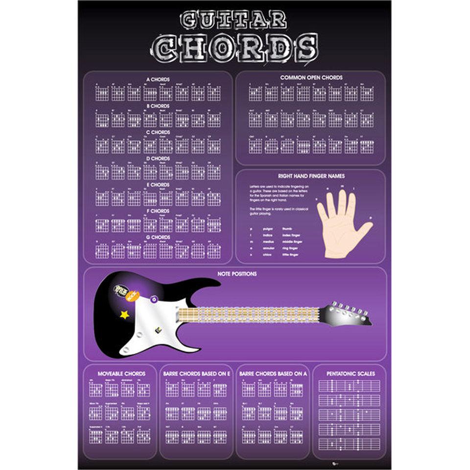 guitar-chords-maxi-poster-61-x-915cm