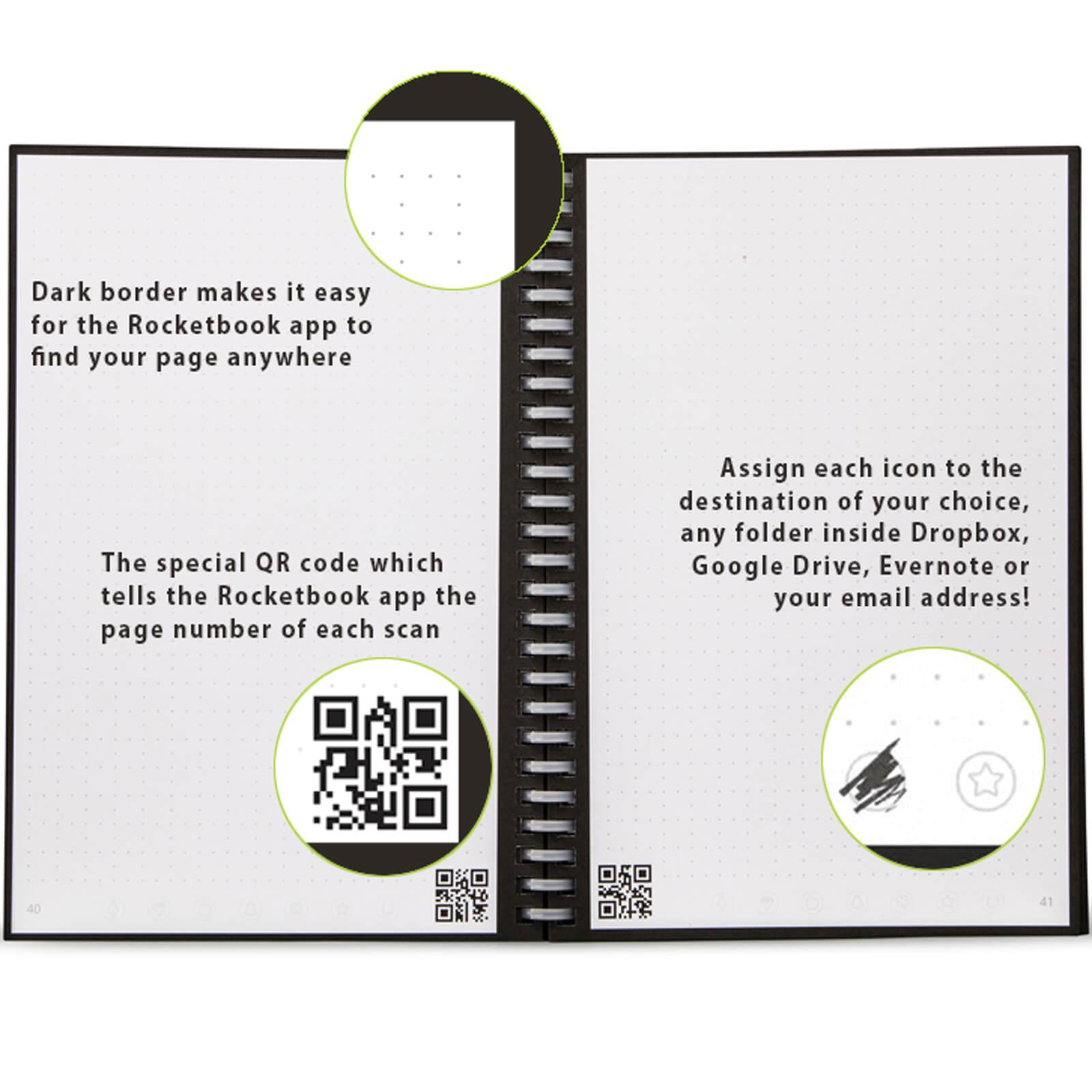 Rocketbook Everlast Smart Reusable Notebook - A4
