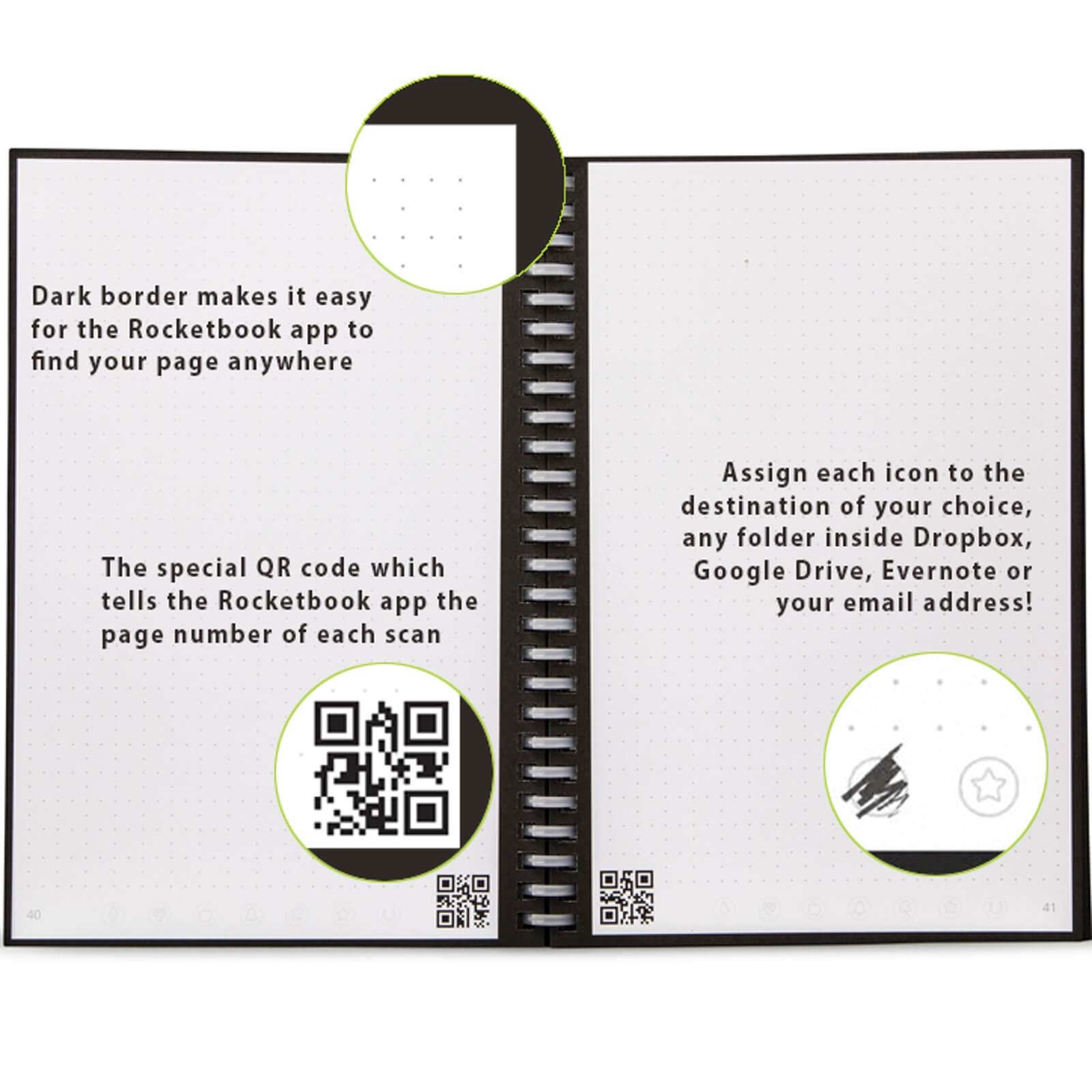 Rocketbook Everlast Smart Reusable Notebook - A5