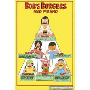 Bob's Burgers Food Pyramid - 61 x 91.5cm Maxi Poster