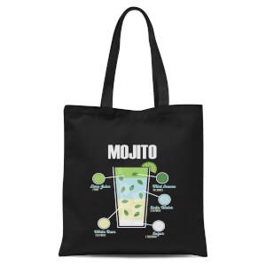 Mojito Tote Bag - Black