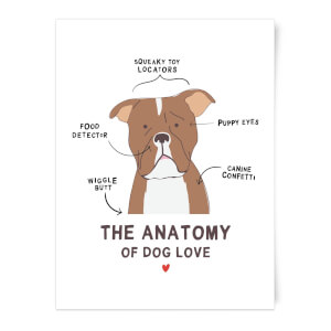 The Anatomy Of Dog Love Art Print