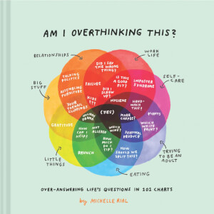 Am I Overthinking This? - Hardback