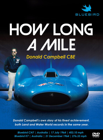 How Long a Mile