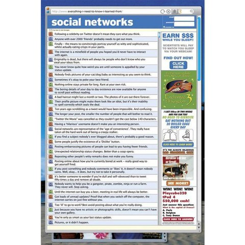 Social Networking Everything I Need To Know - 24 x 36 Inches Maxi Poster