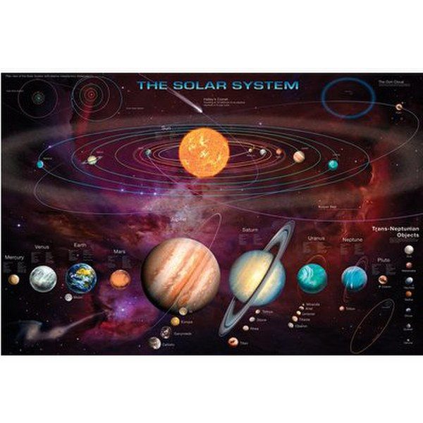 Solar System - 24 x 36 Inches Maxi Poster