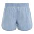 Carhartt Women's Danny Shorts - Blue Super Bleached: Image 2