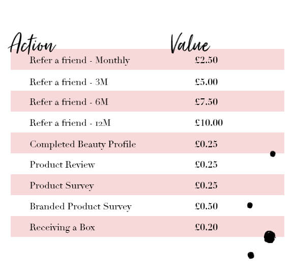GLOSSYCredit is the new and improved GLOSSYDOTS.
