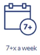 Seven times a week