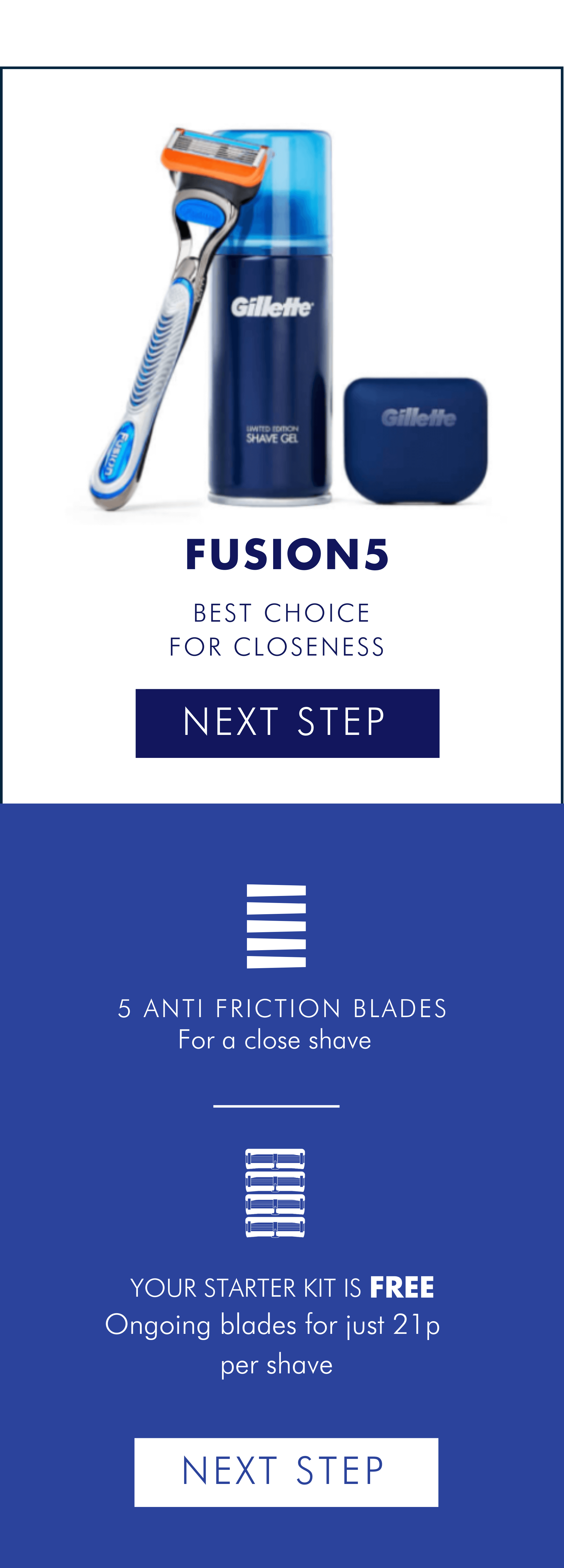 1 FUSION5 RAZOR. 1 GEL. 1 TRAVEL COVER. FOR THOSE LOOKING FOR CLOSENESS ONLY. 5 BLADES FOR A VERY CLOSE SHAVE. 2 LUBRICATION.