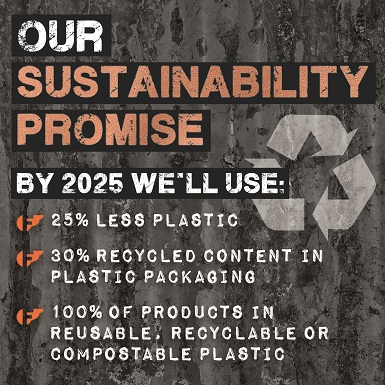 Our sustainability promise