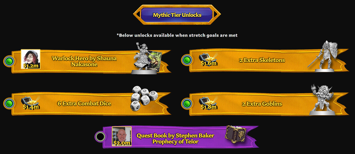 Mythic Tier Unlocks | $1.2m -  Warlock Hero by Shauna Nakasone |     $1.4m -  6 Extra Combat Dice |     $1.6m -  2 Extra Skeletons |     $1.8m -  2 Extra Goblins |     $2.0m -  Quest Book by Stephen Baker Prophecy of Telor