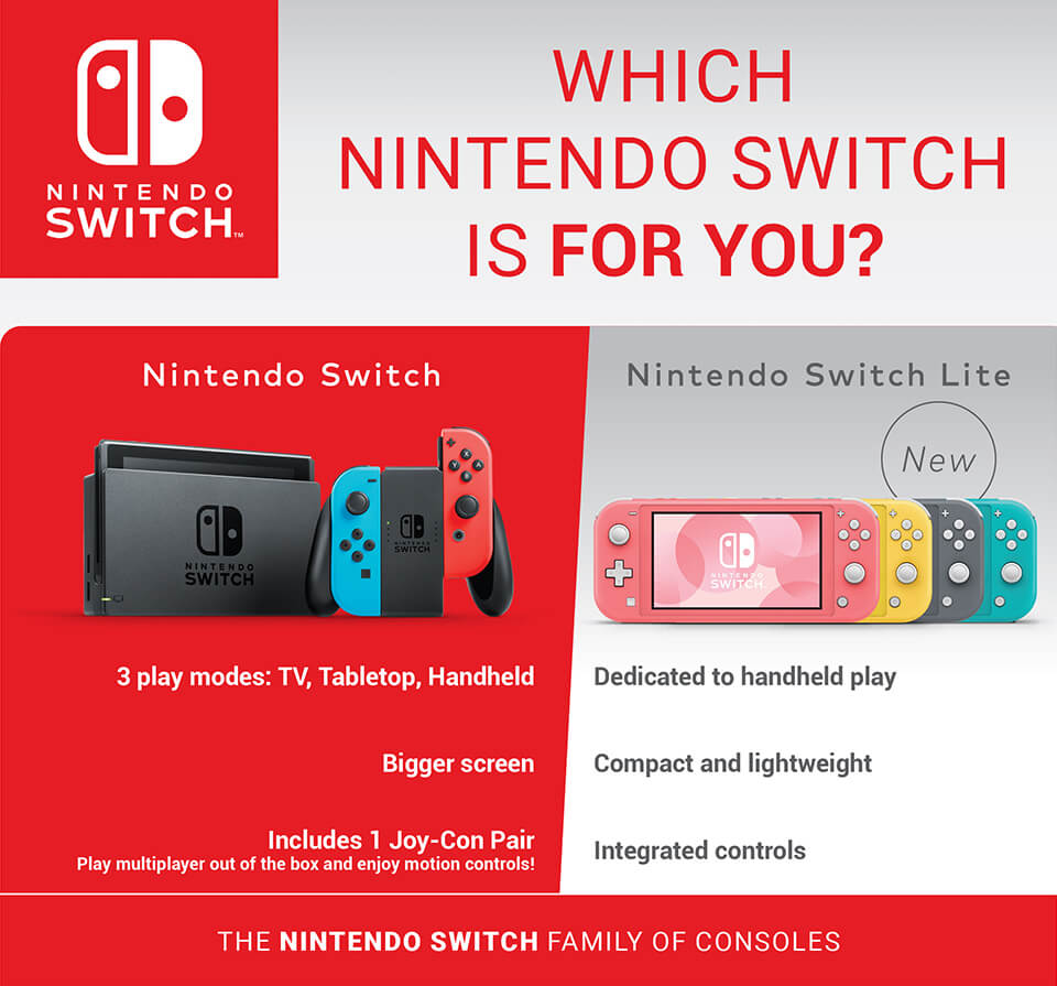 Which Nintendo Switch is right for you?